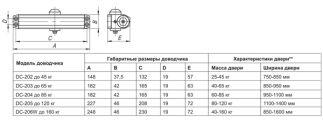 Доводчик дверной DC-202 AL до 45 кг (алюминий) FUARO (с рычажной тягой)